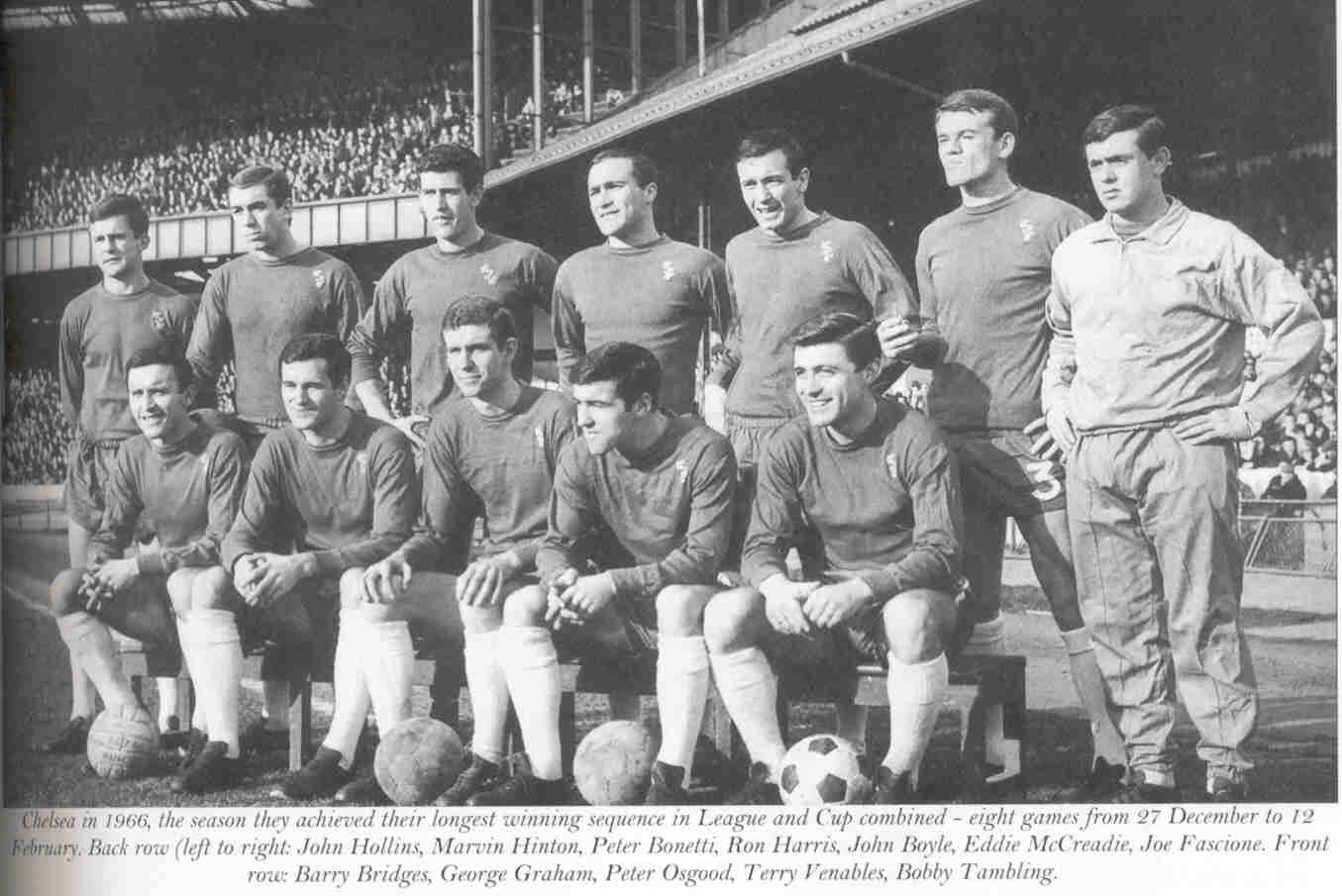 Image result for moscow dynamo v chelsea 1945